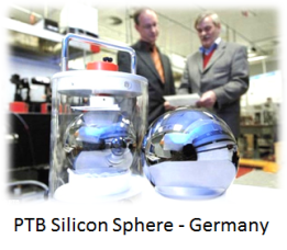PTB Silicon Sphere - Germany